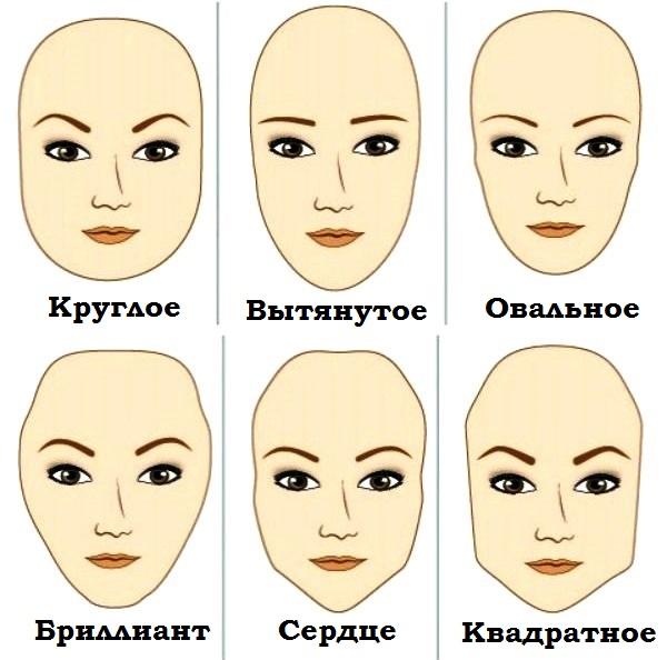Подбор бровей по форме лица