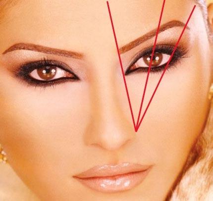 Золотое сечение для правильного оформления лица