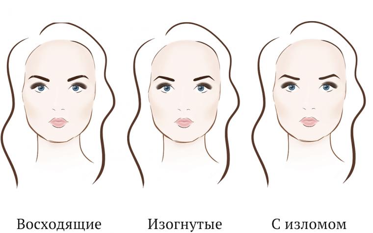 Несколько разновидностей, подходящих для круглого лица