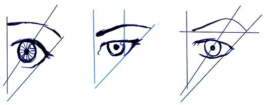Определение формы и изгиба
