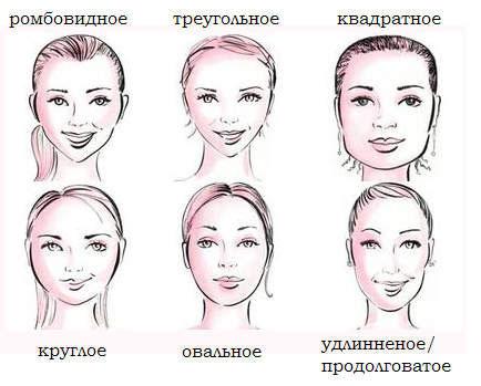 Девушки с челкой фото без лица