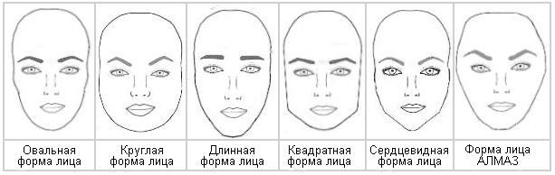 форма бровей для определенной формы лица